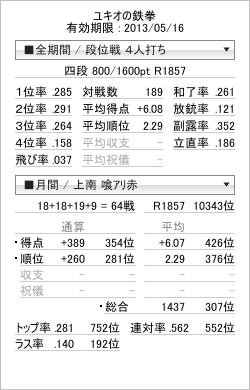 tenhou_prof_20130514.png